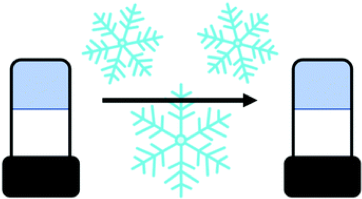cold gels toc